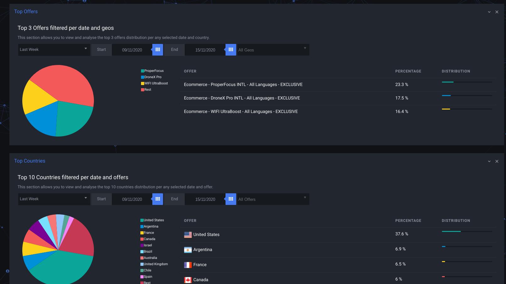 M4TRIX network Intelligence